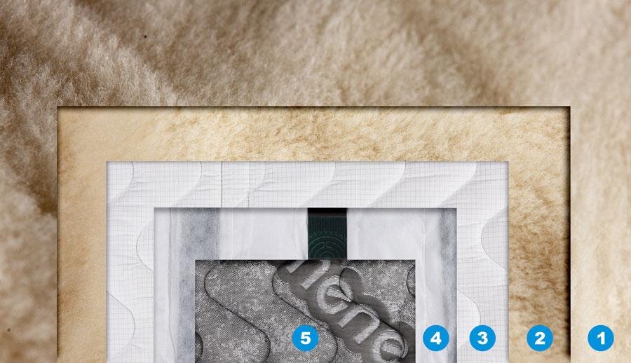 Combinazione di Tessuti - Imago World